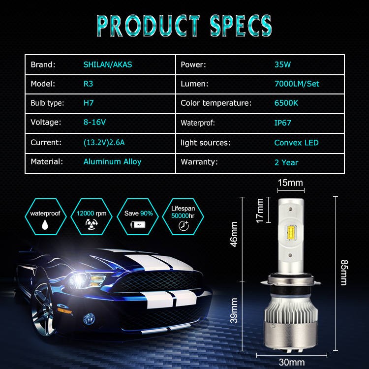 High Cost Performance R3 H7 Csp Chips LED Car Headlight